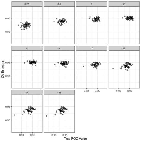 Applied Predictive Modeling applied predictive modeling