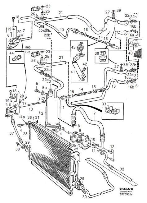 automobile air conditioning repair 2000 volvo s70 free book repair manuals volvo air conditioning
