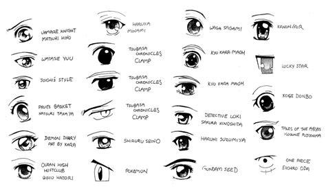 Tutorial Menggambar Sketsa Mata | menggambar mata anime ferry nurdiansyah
