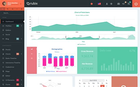 Rubix Reactjs Powered Admin Template Wrapbootstrap React Ui Templates