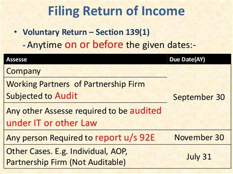 income tax assessment procedures section 143 144 and more