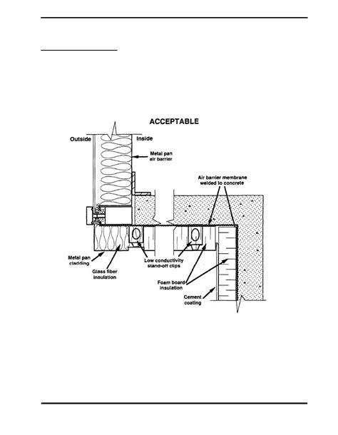 curtain wall foundation detail curtain wall to concrete detail decorate the house with