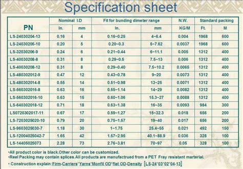 takman resistors buy resistor specification sheet 28 images takman metal resistor specification erj1ge panasonic
