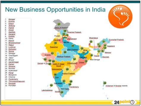 Great Easy Business Ideas Business Ideas Philippines Forum Business Opportunity In India List Editable Map Of India