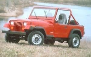 1992 Jeep Wrangler Fuel 1992 Jeep Wrangler