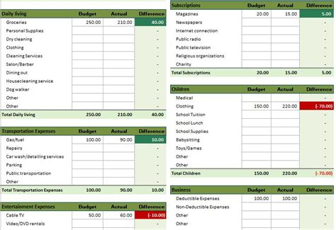 monthly household budget excel templates for every purpose