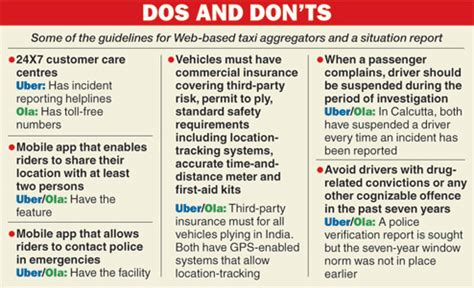 the dos and don ts of dark web design webdesigner depot rules for taxi aggregators