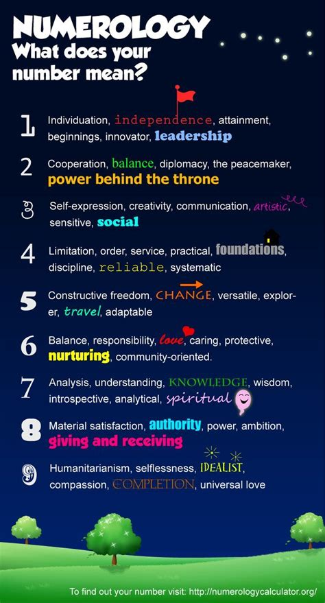 numerology colors 1000 images about medium maria s numerology on pinterest