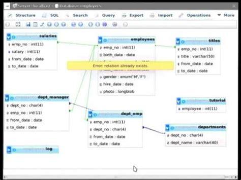 tutorial php admin phpmyadmin tutorial at debconf13 part 2 relation