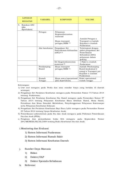 Dijamin Paket Atk A N Lubis permenkes no 43 tentang standar pelayanan minimal biidang kesehatan