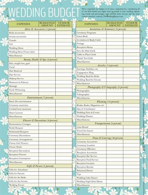 Wedding Planner Checklist Nz by Top 5 Wedding Planning And Budget Checklists Modwedding