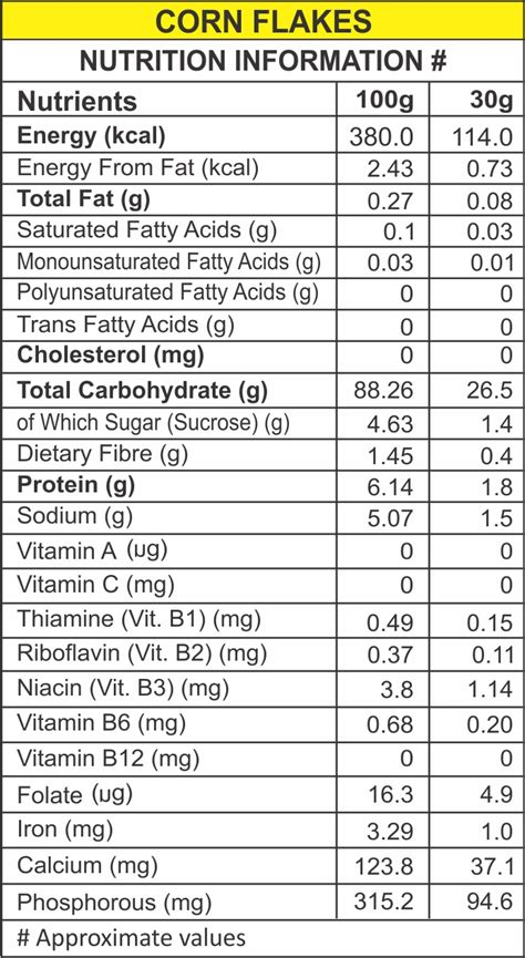 corn calories flake chocolate nutritional information nutrition ftempo