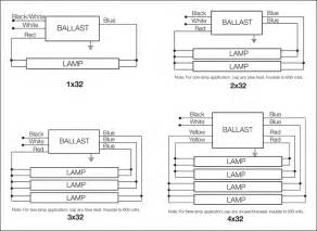 t8 fluorescent ballast wiring diagram t8 free engine image for user manual