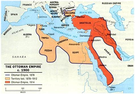 ottoman empire ww1 timeline the british empire