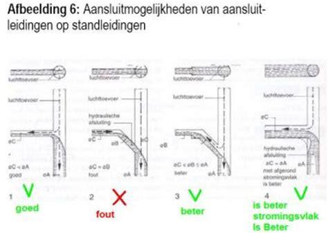 toilet leiding verstopt omleiding afvoer van een wc