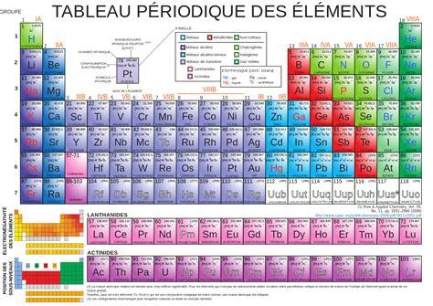 metano tavola periodica file tpe fr svg wikimedia commons