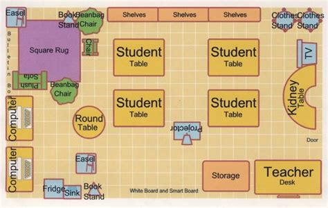 classroom layout for kindergarten elementary classroom design layout ed 200 instructional