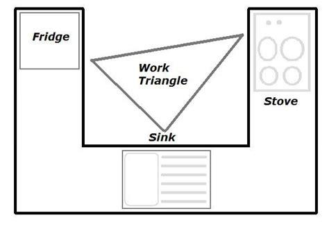 Kitchen Design Work Triangle Work Triangle Kitchen Ireland