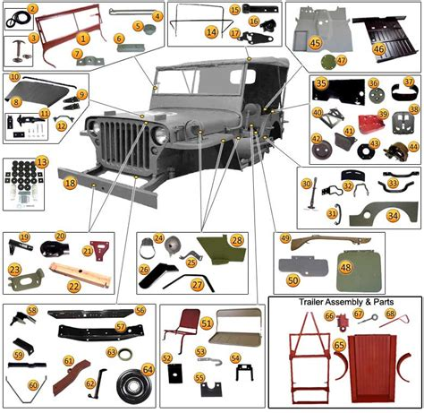 Replacement Jeep Parts Willys Jeep Replacement Panels Parts And Accessories