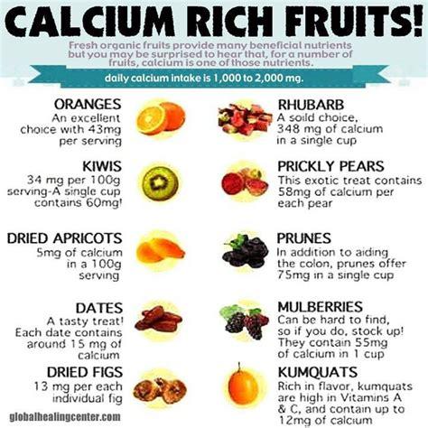 fruit high in calcium calcium rich fruits smarts diet