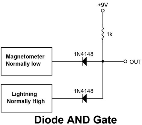 diode resistor logic circuits from the q and a nuts volts magazine for the electronics hobbyist