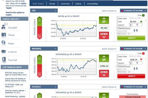 binary de banc banc de binary review binary options brokers reviewed