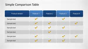 Powerpoint Comparison Template by Simple Comparison Table Powerpoint Template Slidemodel