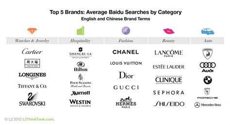 luxury designer brands 17 best images about fashion brands on logos