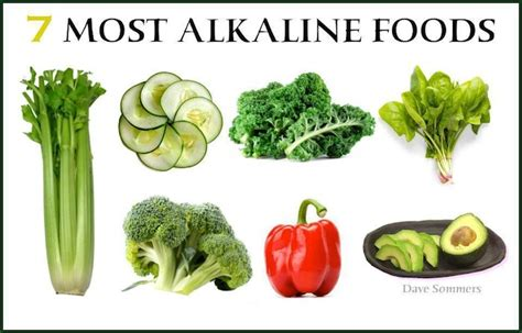 vegetables that reduces dht сыромоноедение best natural 5 alpha reductase inhibitors