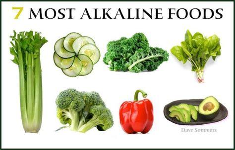 Food pH List   Balancing Acid/Alkaline Foods