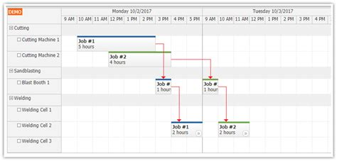 tutorial php y html5 tutorials daypilot for javascript html5 calendar