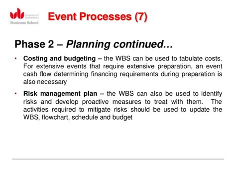 event planning report sle event project management