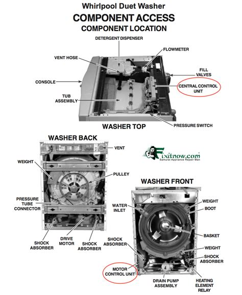 whirlpool duet washer parts diagram whirlpool duet washer anatomy 101 and commonly replaced