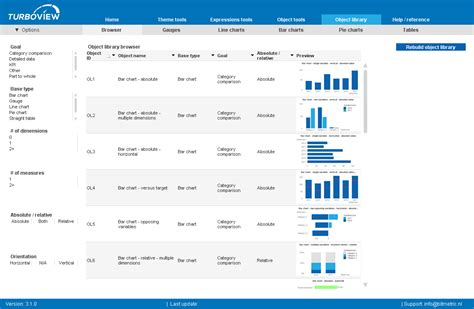 qlikview color themes turboview supercharge your qlikview design