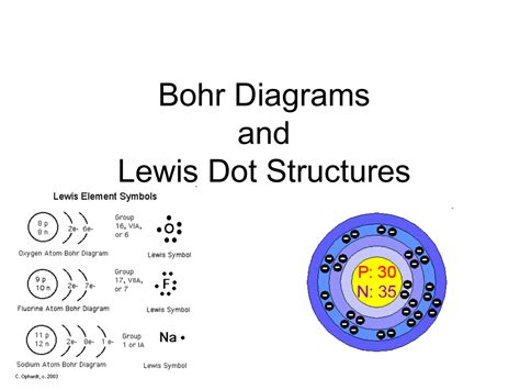 electron dot diagram for helium helium lewis dot structure images