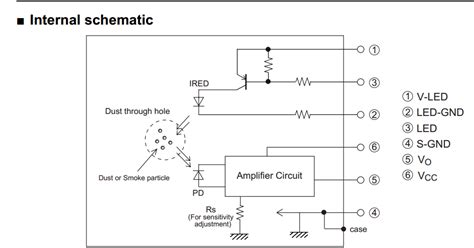 ir diode wavelength finding wavelength from infrared led in a photodiode sensor electrical engineering stack exchange