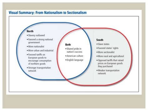 How Is Sectionalism Related To Freedom by 5 Balancing Nationalism And Sectionalism 1812 1840