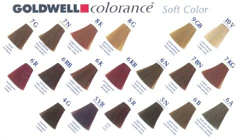 goldwell red hair color chart goldwell red hair color in 2016 amazing photo
