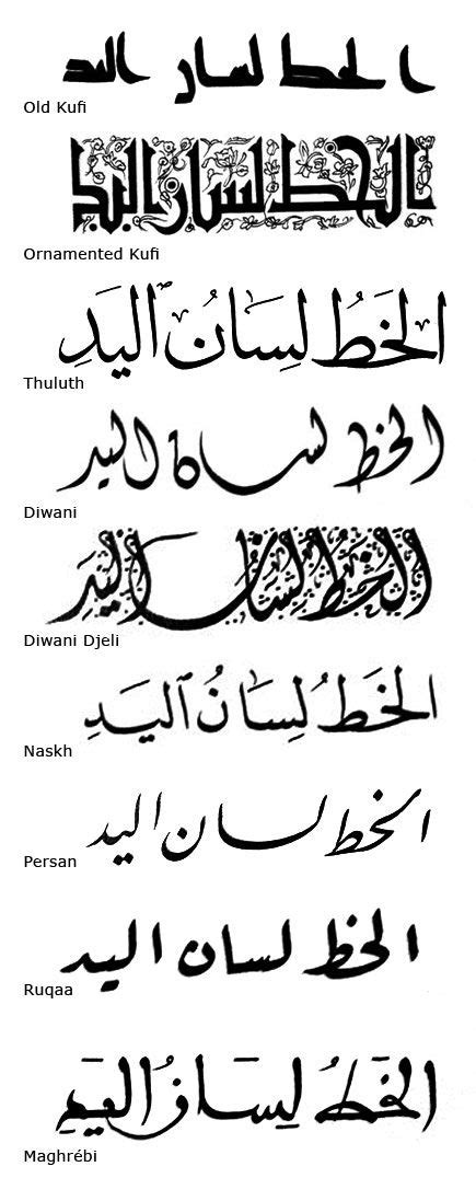 tattoo fonts urdu calligraphy words as an arabic calligraphy