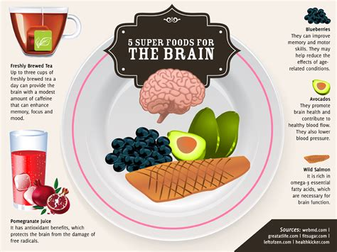 7 Brain Boosting For Your by 7 Brain Boosting Superfoods