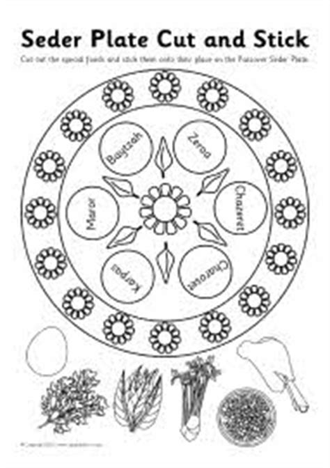 seder plate symbols template 12 seder plate symbols template pesach save the date
