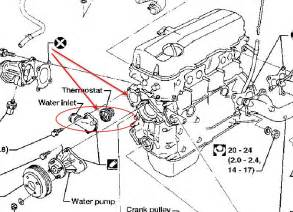 starter 1997 nissan truck engine diagrams get free image about wiring diagram