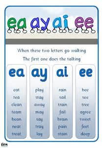 Sounds on pinterest long vowels phonics and short vowel sounds