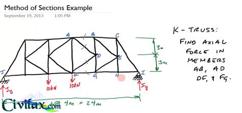 method of sections with exle civil engineering community