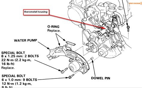how to replace thermostat 1989 acura legend i have a 1992 acura legend w v6 where is the thermostat and water pump located car is getting