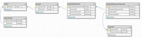 database design invoice payment mysql database design for invoices with monthly