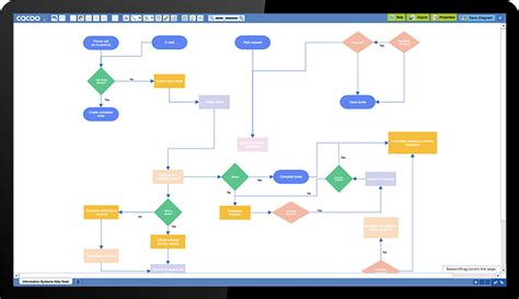 flowchart diagram software free diagram and flowchart software cacoo