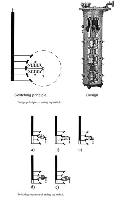 resistor type tap changer resistance type transformer load tap changer basics power transformer design principles