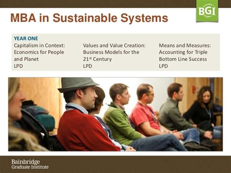 Mba In It Systems by Bgi S Mba In Sustainable Systems