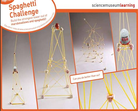marshmallow challenge instructions spaghetti and marshmallow challenge the task is simple